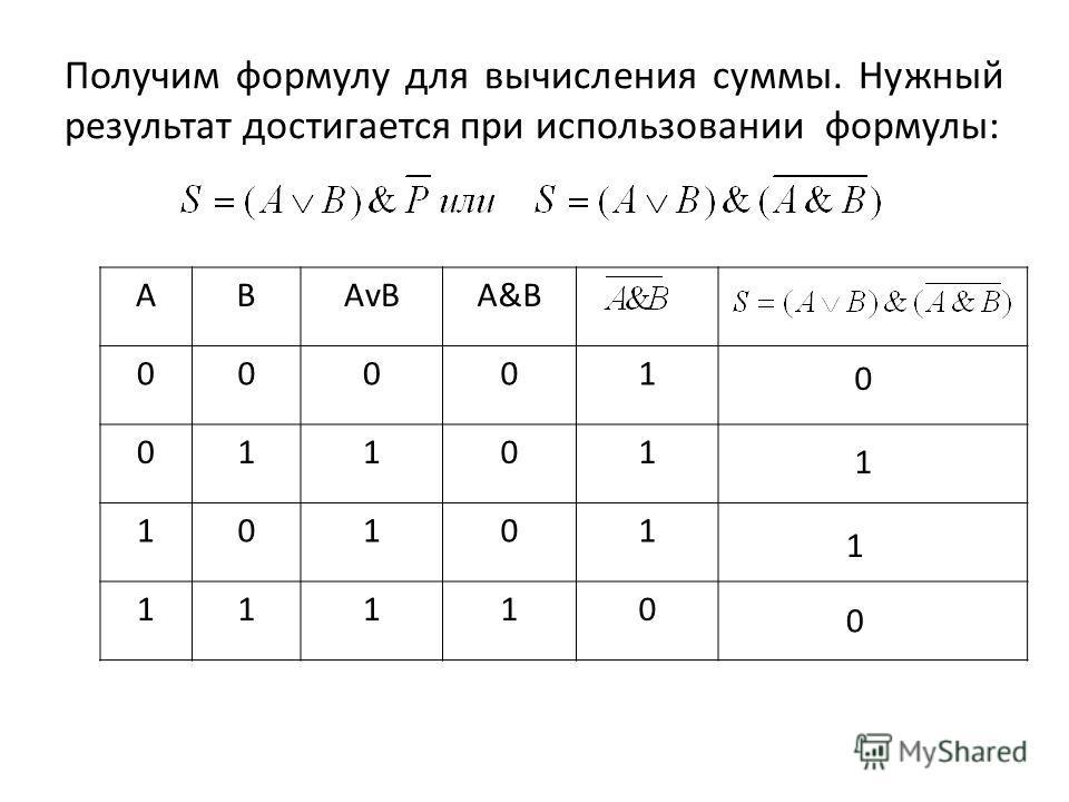Получим формулу для вычисления суммы. Нужный результат достигается при использовании формулы: АВАvBA&B 00001 01101 10101 11110 0 0 1 1