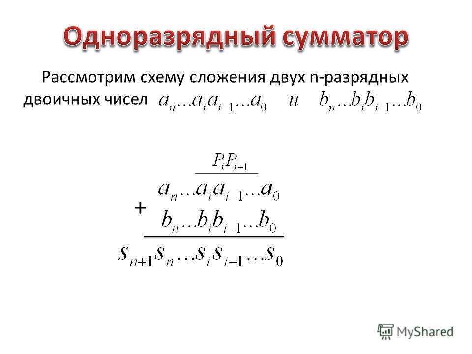 Рассмотрим схему сложения двух n-разрядных двоичных чисел +