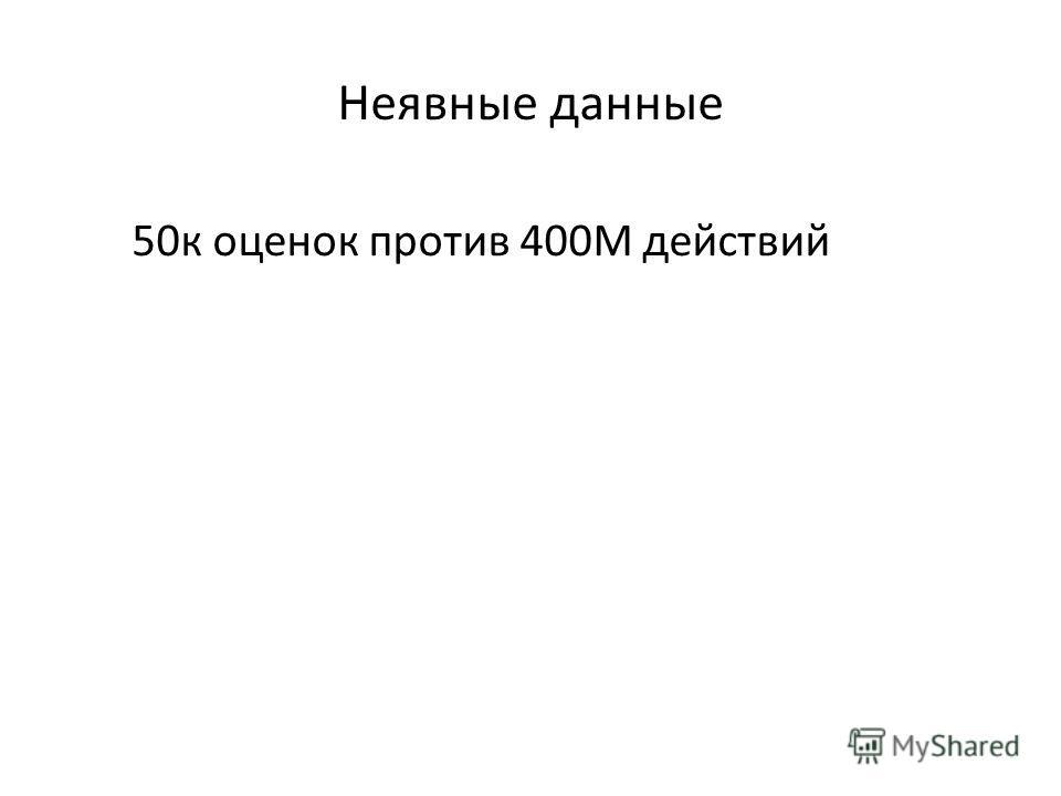 Неявные данные 50к оценок против 400М действий