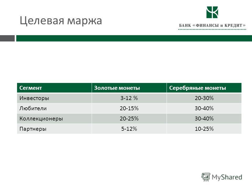 Целевая маржа СегментЗолотые монетыСеребряные монеты Инвесторы 3-12 %20-30% Любители 20-15%30-40% Коллекционеры 20-25%30-40% Партнеры 5-12%10-25%