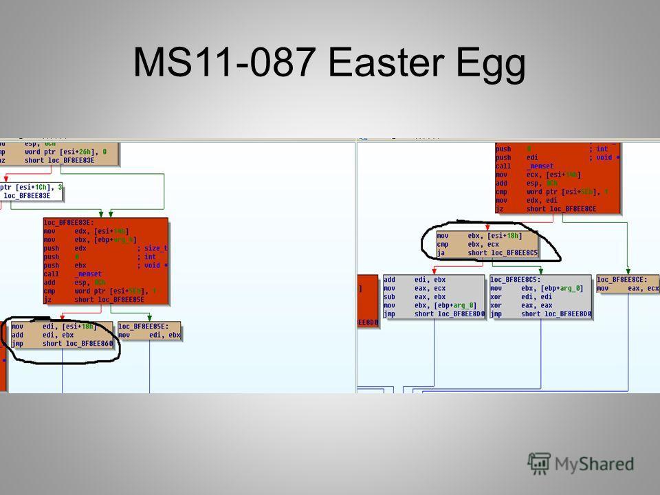 MS11-087 Easter Egg