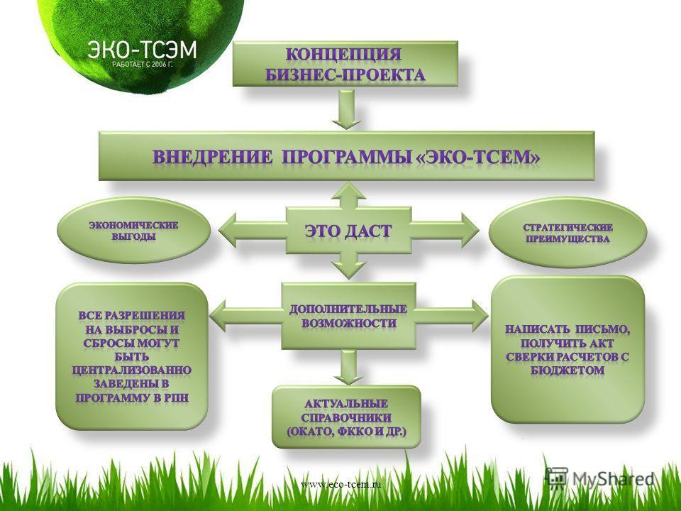www.eco-tcem.ru