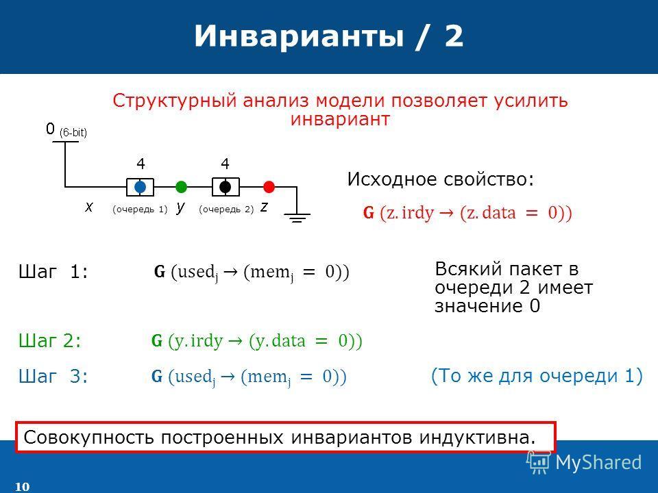10 Инварианты / 2 44 (очередь 1)(очередь 2) Структурный анализ модели позволяет усилить инвариант Шаг 1: Шаг 2: Шаг 3: Всякий пакет в очереди 2 имеет значение 0 Совокупность построенных инвариантов индуктивна.