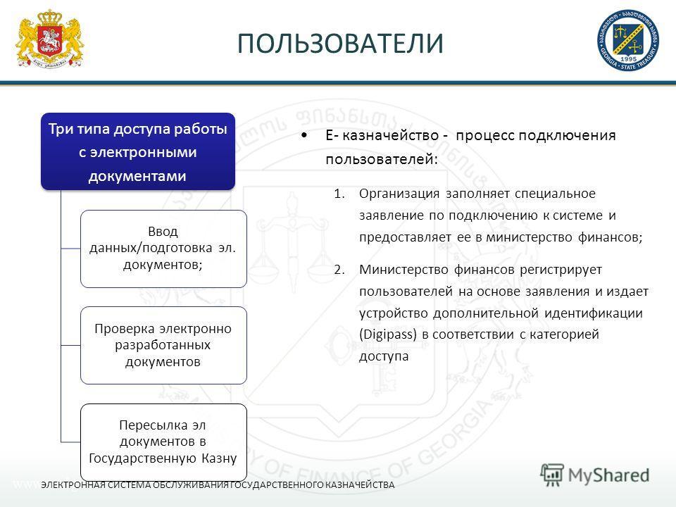 ПОЛЬЗОВАТЕЛИ E- казначейство - процесс подключения пользователей: 1.Организация заполняет специальное заявление по подключению к системе и предоставляет ее в министерство финансов; 2.Министерство финансов регистрирует пользователей на основе заявлени
