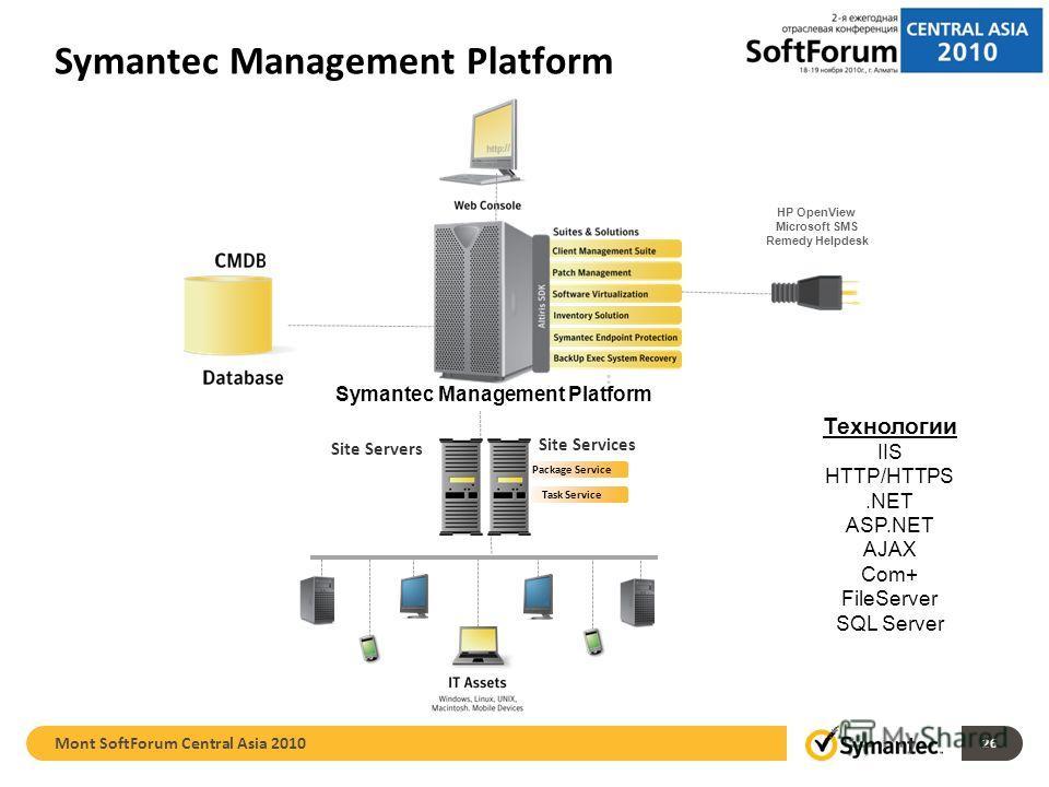 Symantec Management Platform HP OpenView Microsoft SMS Remedy Helpdesk Task Service Package Service Site Servers Site Services Symantec Management Platform Технологии IIS HTTP/HTTPS.NET ASP.NET AJAX Com+ FileServer SQL Server 26 Mont SoftForum Centra