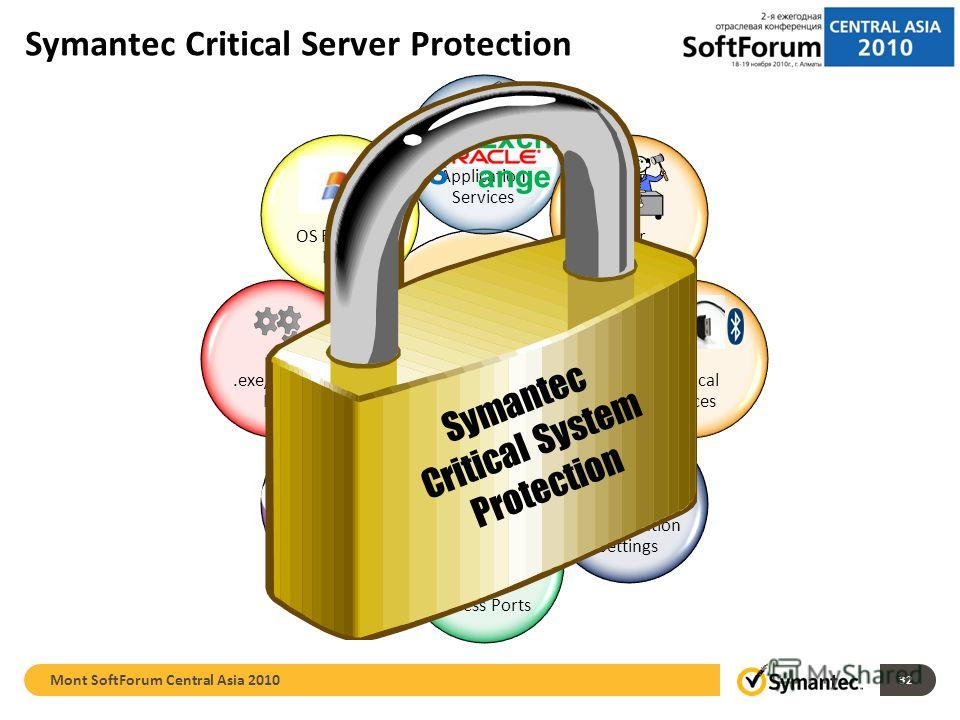 Symantec Critical Server Protection II S Exch ange Symantec Critical System Protection 32 Mont SoftForum Central Asia 2010