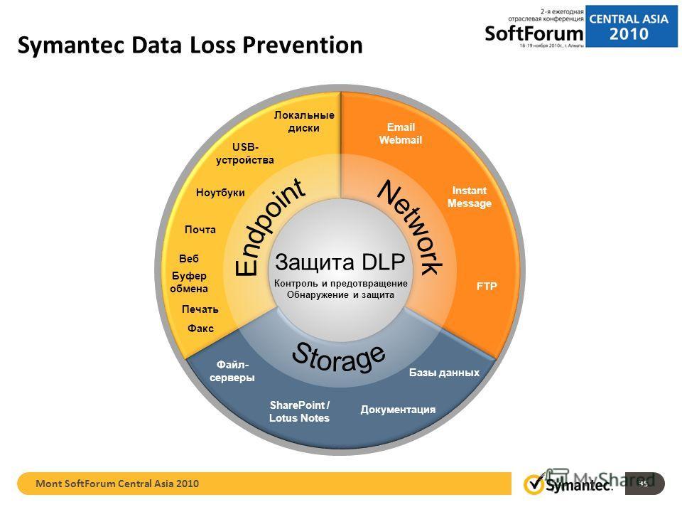 Symantec Data Loss Prevention Локальные диски Ноутбуки Email Webmail Instant Message FTP SharePoint / Lotus Notes Файл- серверы Документация USB- устройства Защита DLP Контроль и предотвращение Обнаружение и защита Базы данных Почта Веб Буфер обмена