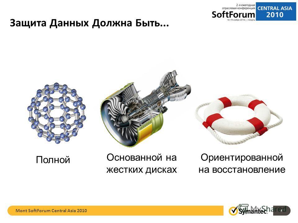 7 Полной Ориентированной на восстановление Защита Данных Должна Быть... Основанной на жестких дисках Mont SoftForum Central Asia 2010