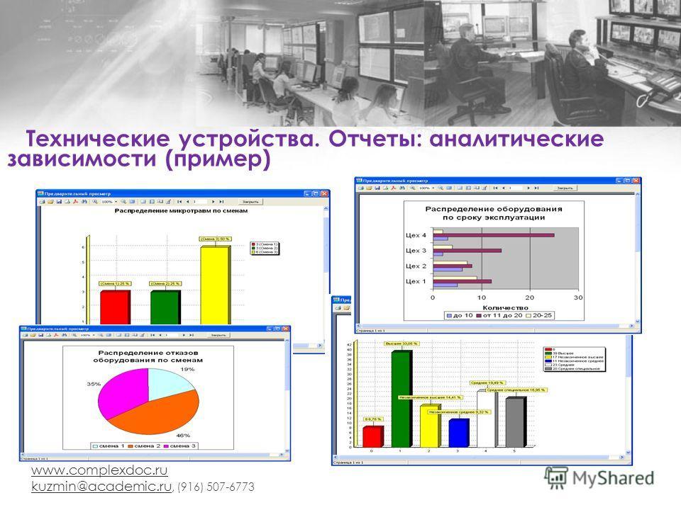 www.complexdoc.ru kuzmin@academic.ru kuzmin@academic.ru, (916) 507-6773 Технические устройства. Отчеты: аналитические зависимости (пример)