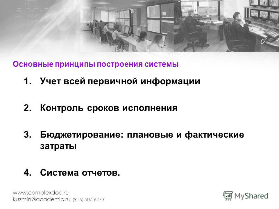 www.complexdoc.ru kuzmin@academic.ru kuzmin@academic.ru, (916) 507-6773 Основные принципы построения системы 1.Учет всей первичной информации 2.Контроль сроков исполнения 3.Бюджетирование: плановые и фактические затраты 4.Система отчетов.