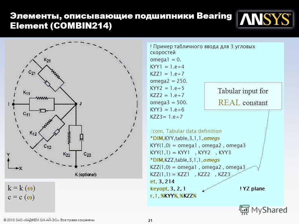 21 © 2013 ЗАО «КАДФЕМ СИ-АЙ-ЭС». Все права сохранены k = k (ω) c = c (ω) ! Пример табличного ввода для 3 угловых скоростей omega1 = 0. KYY1 = 1.e+4 KZZ1 = 1.e+7 omega2 = 250. KYY2 = 1.e+5 KZZ2 = 1.e+7 omega3 = 500. KYY3 = 1.e+6 KZZ3= 1.e+7 /com, Tabu