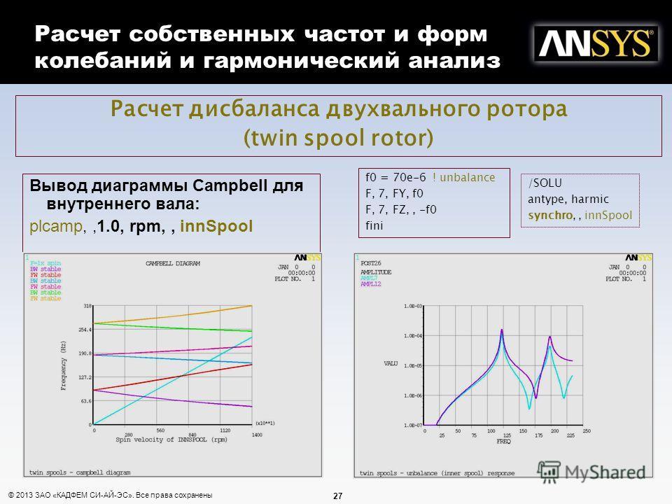 27 © 2013 ЗАО «КАДФЕМ СИ-АЙ-ЭС». Все права сохранены Вывод диаграммы Campbell для внутреннего вала: plcamp,, 1.0, rpm,, innSpool f0 = 70e-6! unbalance F, 7, FY, f0 F, 7, FZ,, -f0 fini /SOLU antype, harmic synchro,, innSpool Расчет собственных частот
