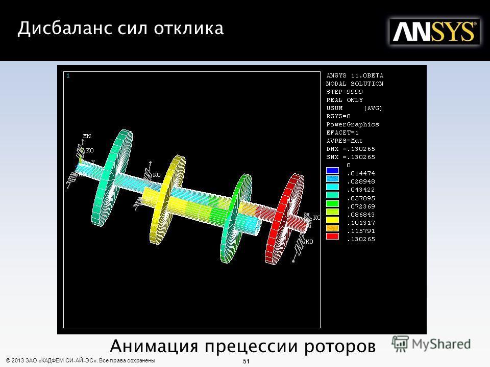 51 © 2013 ЗАО «КАДФЕМ СИ-АЙ-ЭС». Все права сохранены Анимация прецессии роторов Дисбаланс сил отклика
