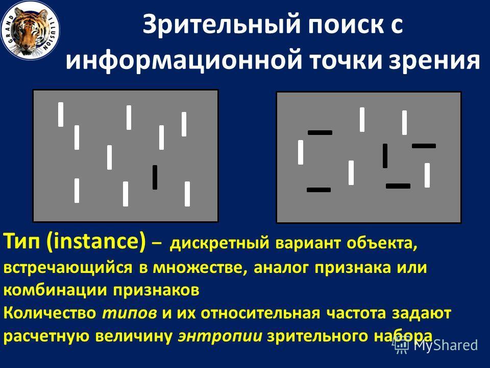 Зрительный поиск с информационной точки зрения Тип (instance) – дискретный вариант объекта, встречающийся в множестве, аналог признака или комбинации признаков Количество типов и их относительная частота задают расчетную величину энтропии зрительного