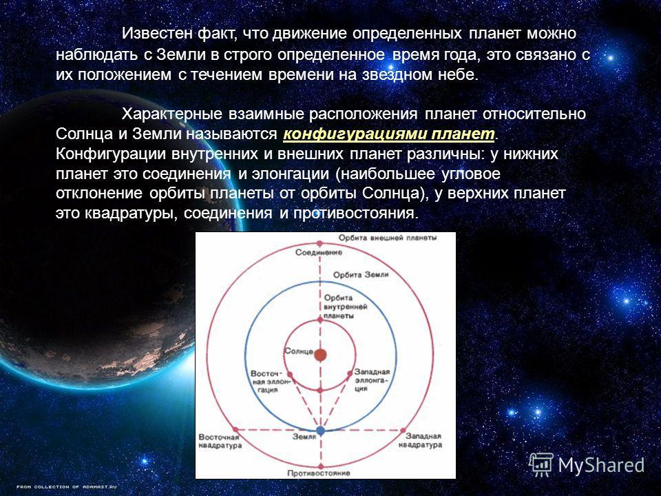 Известен факт, что движение определенных планет можно наблюдать с Земли в строго определенное время года, это связано с их положением с течением времени на звездном небе. Характерные взаимные расположения планет относительно Солнца и Земли называются