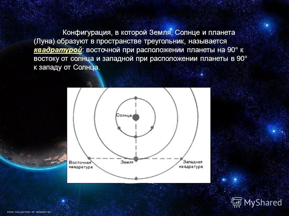 Конфигурация, в которой Земля, Солнце и планета (Луна) образуют в пространстве треугольник, называется квадратурой: восточной при расположении планеты на 90° к востоку от солнца и западной при расположении планеты в 90° к западу от Солнца.