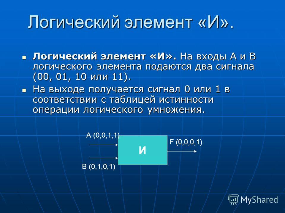 Логический элемент «И». Логический элемент «И». На входы А и В логического элемента подаются два сигнала (00, 01, 10 или 11). Логический элемент «И». На входы А и В логического элемента подаются два сигнала (00, 01, 10 или 11). На выходе получается с