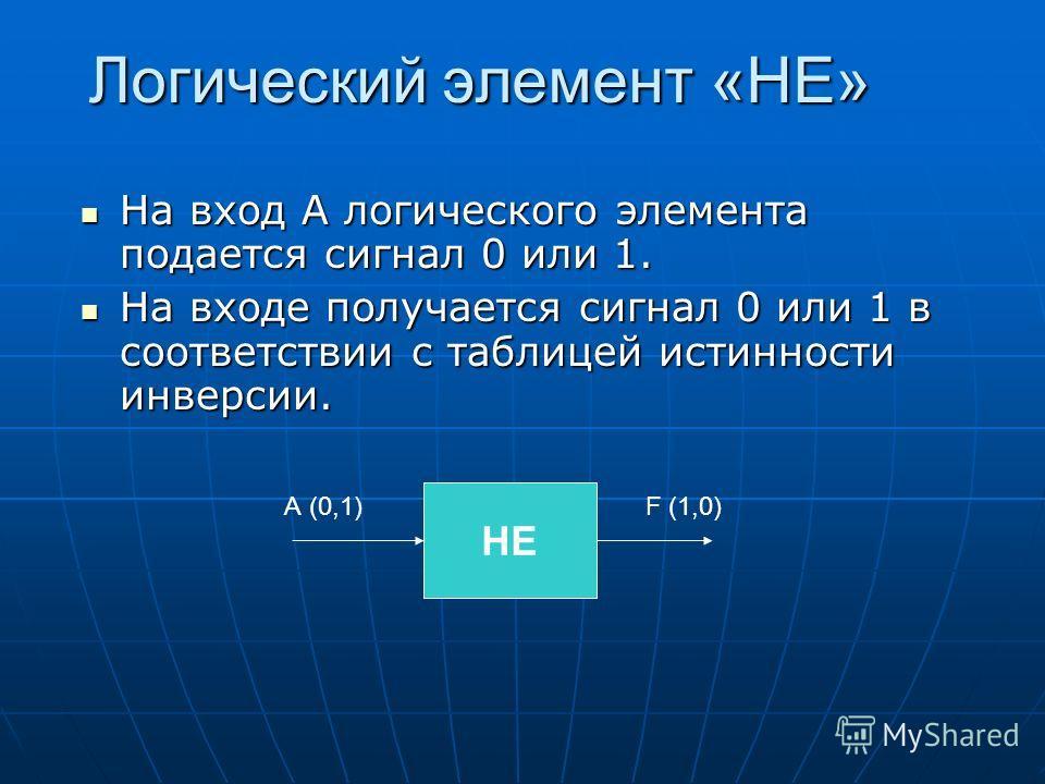 Логический элемент «НЕ» На вход А логического элемента подается сигнал 0 или 1. На вход А логического элемента подается сигнал 0 или 1. На входе получается сигнал 0 или 1 в соответствии с таблицей истинности инверсии. На входе получается сигнал 0 или