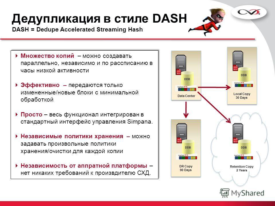 Дедупликация в стиле DASH DASH = Dedupe Accelerated Streaming Hash Множество копий – можно создавать параллельно, независимо и по рассписанию в часы низкой активности Эффективно – передаются только измененные/новые блоки с минимальной обработкой Прос