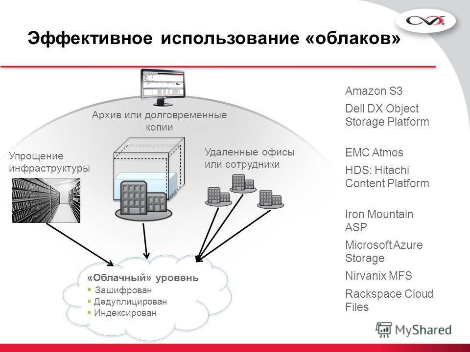 Эффективное использование «облаков» Упрощение инфраструктуры Архив или долговременные копии Удаленные офисы или сотрудники «Облачный» уровень Зашифрован Дедуплицирован Индексирован Amazon S3 Dell DX Object Storage Platform EMC Atmos HDS: Hitachi Cont