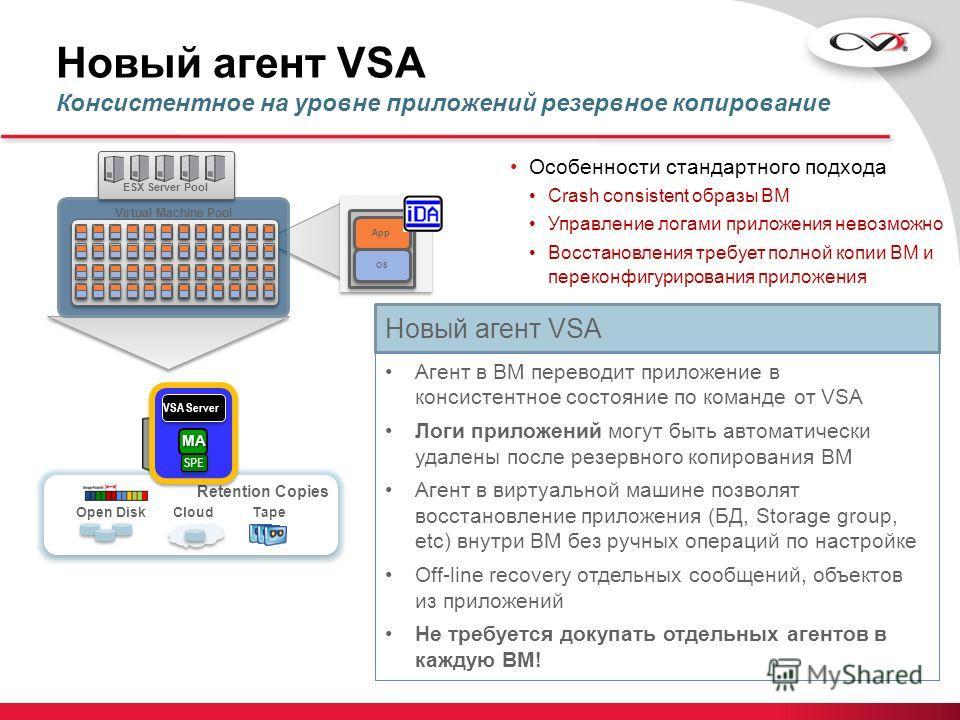 Retention Copies Open DiskTapeCloud Новый агент VSA Консистентное на уровне приложений резервное копирование Особенности стандартного подхода Crash consistent образы ВМ Управление логами приложения невозможно Восстановления требует полной копии ВМ и