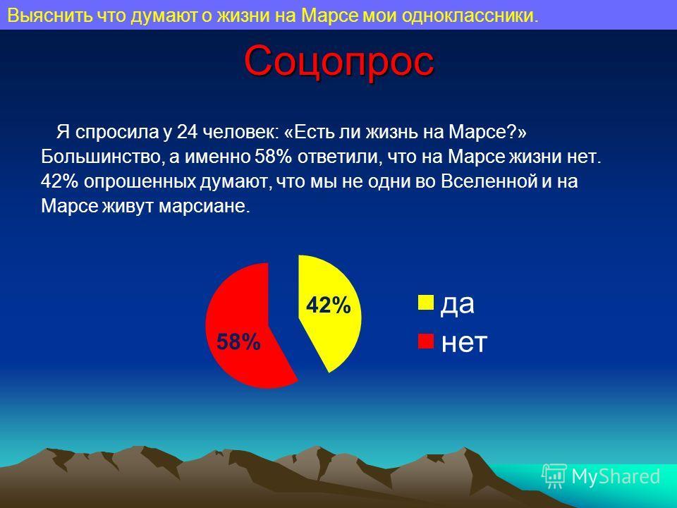 Соцопрос Я спросила у 24 человек: «Есть ли жизнь на Марсе?» Большинство, а именно 58% ответили, что на Марсе жизни нет. 42% опрошенных думают, что мы не одни во Вселенной и на Марсе живут марсиане. Выяснить что думают о жизни на Марсе мои одноклассни