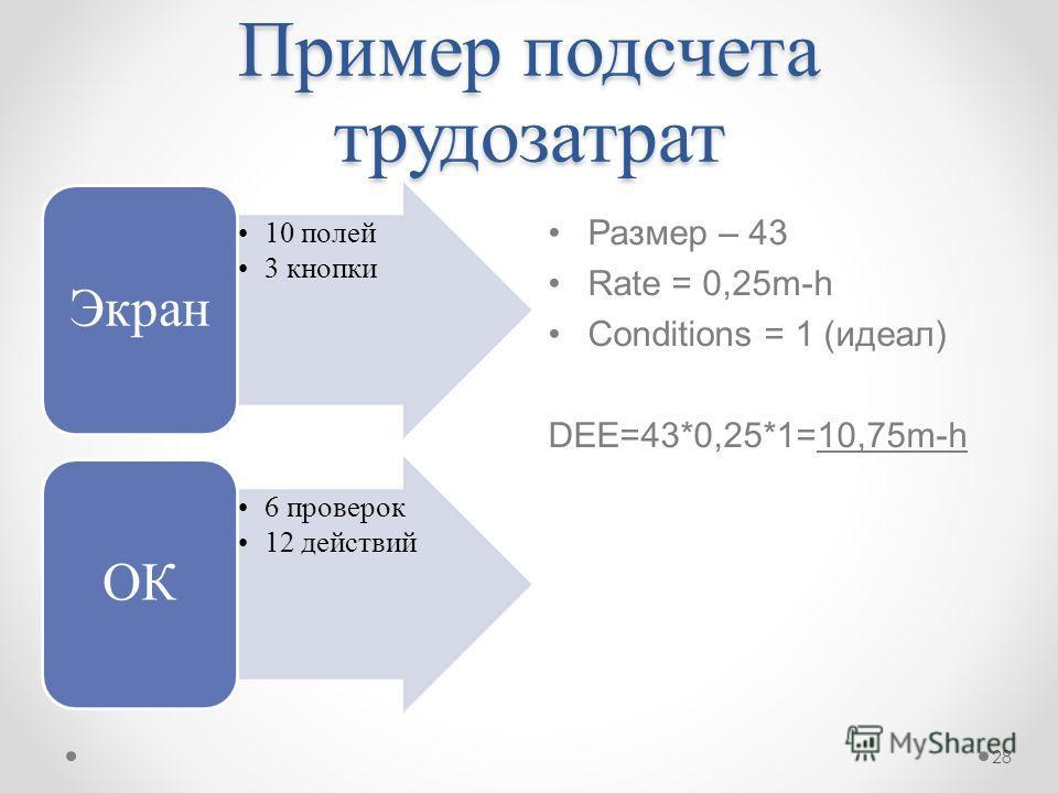 Пример подсчета трудозатрат Размер – 43 Rate = 0,25m-h Conditions = 1 (идеал) DEE=43*0,25*1=10,75m-h 10 полей 3 кнопки Экран 6 проверок 12 действий ОК 28