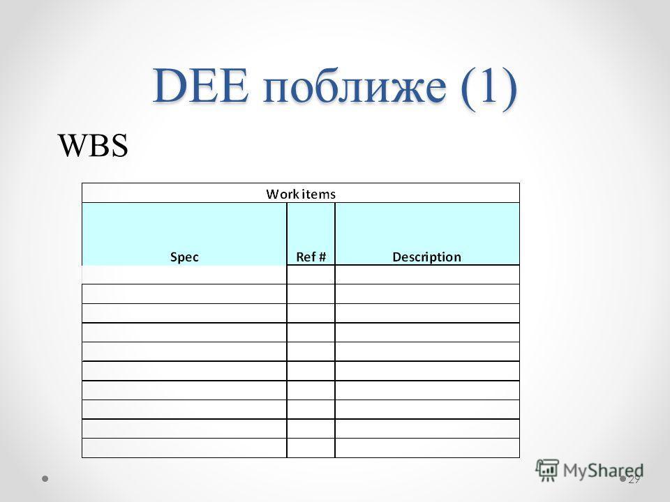 DEE поближе (1) WBS 29