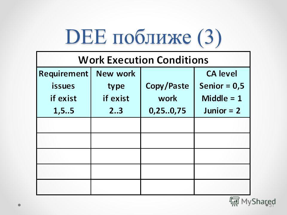 DEE поближе (3) 31