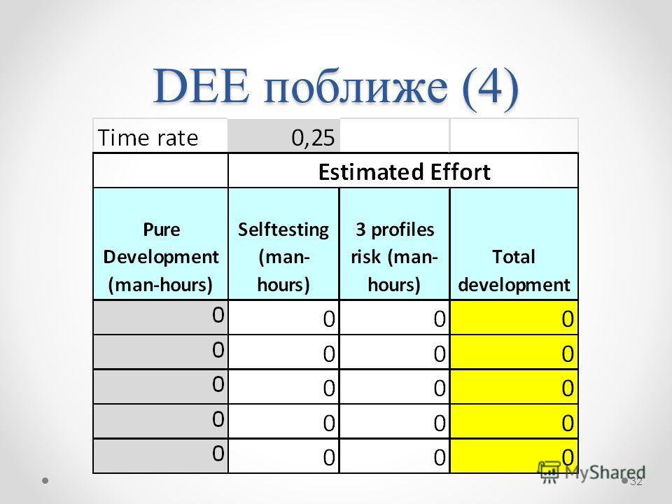 DEE поближе (4) 32