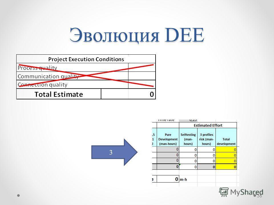 Эволюция DEE 3 36