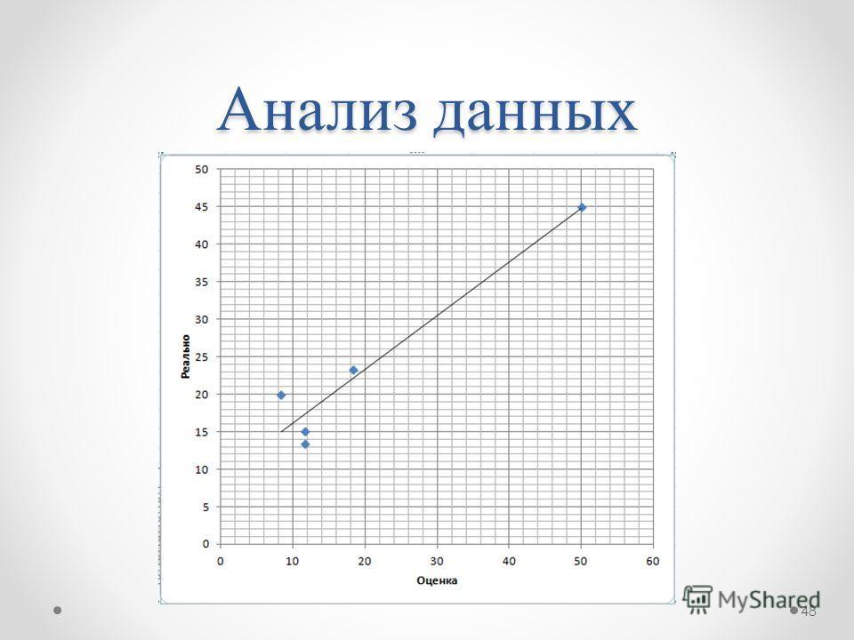 Анализ данных 48