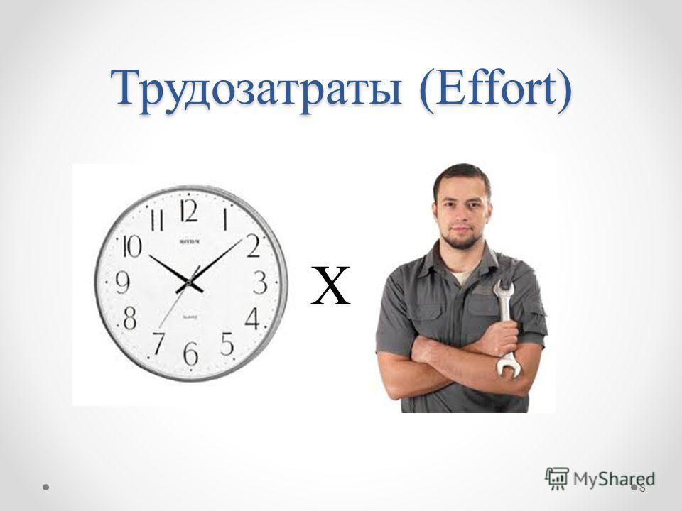 Трудозатраты (Effort) Х 8