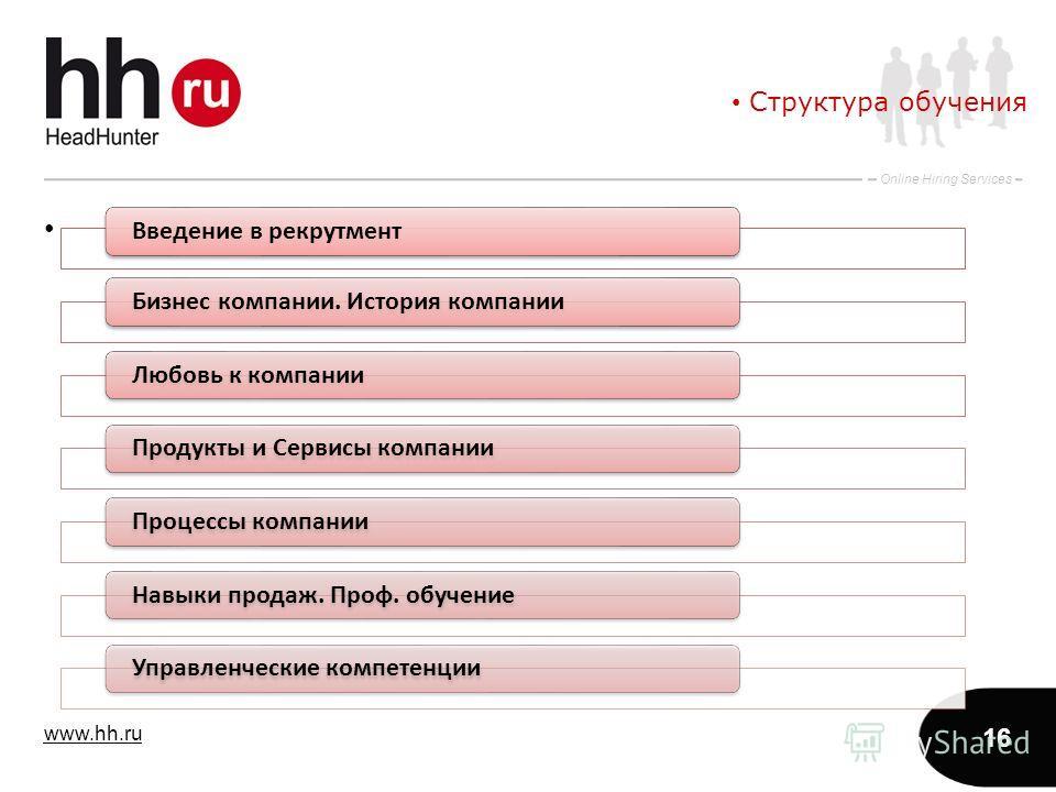 www.hh.ru Online Hiring Services 16 Структура обучения Введение в рекрутментБизнес компании. История компанииЛюбовь к компанииПродукты и Сервисы компанииПроцессы компанииНавыки продаж. Проф. обучениеУправленческие компетенции