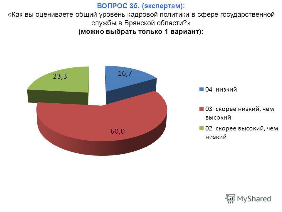 ВОПРОС 3б. (экспертам): «Как вы оцениваете общий уровень кадровой политики в сфере государственной службы в Брянской области?» (можно выбрать только 1 вариант):
