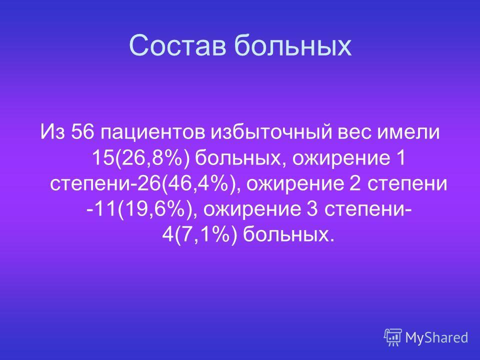 Состав больных Из 56 пациентов избыточный вес имели 15(26,8%) больных, ожирение 1 степени-26(46,4%), ожирение 2 степени -11(19,6%), ожирение 3 степени- 4(7,1%) больных.