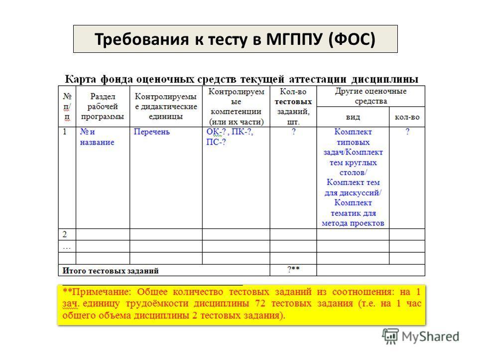Требования к тесту в МГППУ (ФОС)