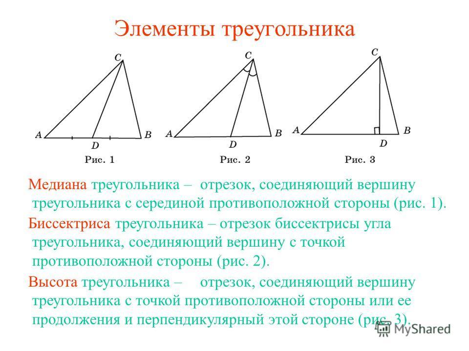 Элементы треугольника Медиана треугольника – отрезок, соединяющий вершину треугольника с серединой противоположной стороны (рис. 1). Биссектриса треугольника – отрезок биссектрисы угла треугольника, соединяющий вершину с точкой противоположной сторон