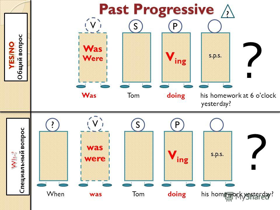 Past Progressive ? Was Were V S V ing P s.p.s. ? was were V S V ing P s.p.s. ? ? Was Tom doing his homework at 6 oclock yesterday? When was Tom doing his homework yesterday?