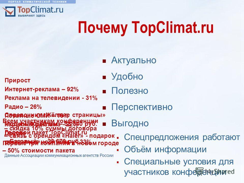 Почему TopClimat.ru Актуально Выгодно Удобно Полезно Перспективно Спецпредложения работают Объём информации Специальные условия для участников конференции Прирост Интернет-реклама – 92% Реклама на телевидении - 31% Радио – 26% Печатные СМИ – 16% нару