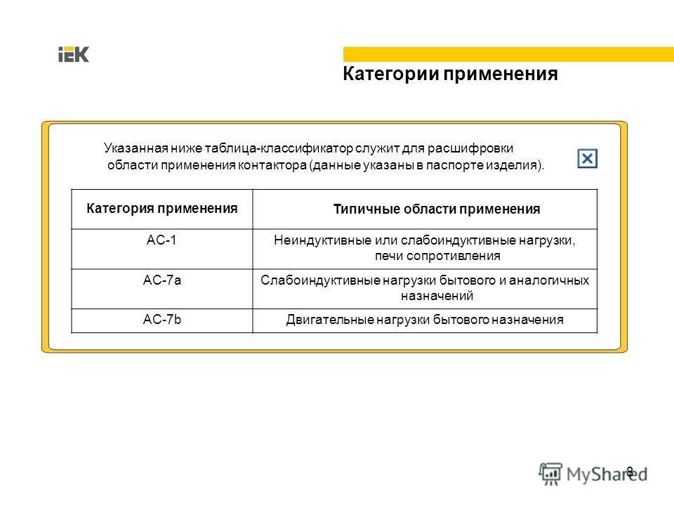 8 Категории применения Категория применения АС-1Неиндуктивные или слабоиндуктивные нагрузки, печи сопротивления АС-7аСлабоиндуктивные нагрузки бытового и аналогичных назначений АС-7bДвигательные нагрузки бытового назначения Указанная ниже таблица-кла