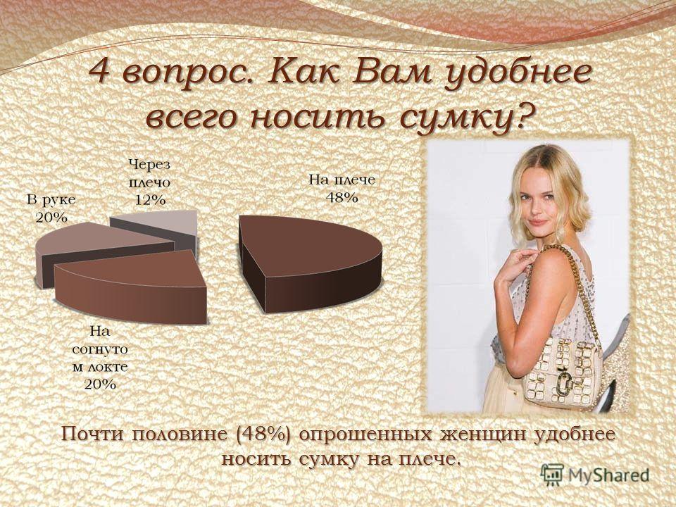 4 вопрос. Как Вам удобнее всего носить сумку? Почти половине (48%) опрошенных женщин удобнее носить сумку на плече. носить сумку на плече.