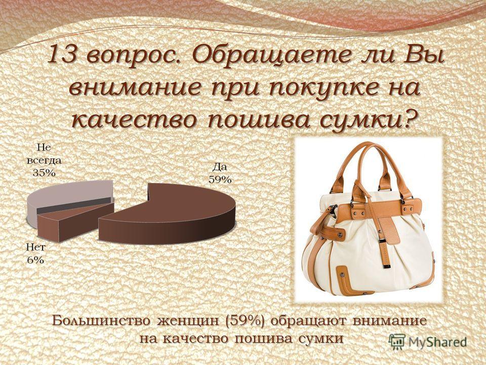 13 вопрос. Обращаете ли Вы внимание при покупке на качество пошива сумки? Большинство женщин (59%) обращают внимание на качество пошива сумки на качество пошива сумки