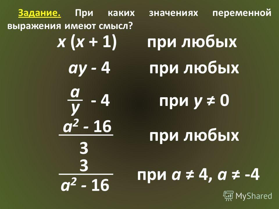 Задание. При каких значениях переменной выражения имеют смысл? x (x + 1)при любых ay - 4при любых a y - 4при y 0 a 2 - 16 3 при любых a 2 - 16 3 при a 4, a -4