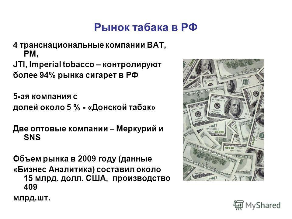 Рынок табака в РФ 4 транснациональные компании BAT, PM, JTI, Imperial tobacco – контролируют более 94% рынка сигарет в РФ 5-ая компания с долей около 5 % - «Донской табак» Две оптовые компании – Меркурий и SNS Объем рынка в 2009 году (данные «Бизнес