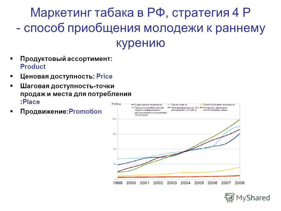 Маркетинг табака в РФ, стратегия 4 P - способ приобщения молодежи к раннему курению Продуктовый ассортимент: Product Ценовая доступность: Price Шаговая доступность-точки продаж и места для потребления :Place Продвижение:Promotion