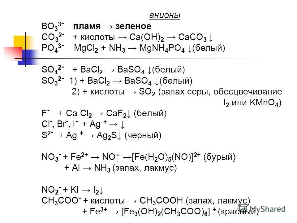 анионы BO 3 3 - пламя зеленое CO 3 2 - + кислоты Ca(OH) 2 CaCO 3 PO 4 3 - MgCl 2 + NH 3 MgNH 4 PO 4 (белый) SO 4 2 - + BaCl 2 BaSO 4 (белый) SO 3 2 - 1) + BaCl 2 BaSO 4 (белый) 2) + кислоты SO 2 (запах серы, обесцвечивание I 2 или KMnO 4 ) F - + Ca C