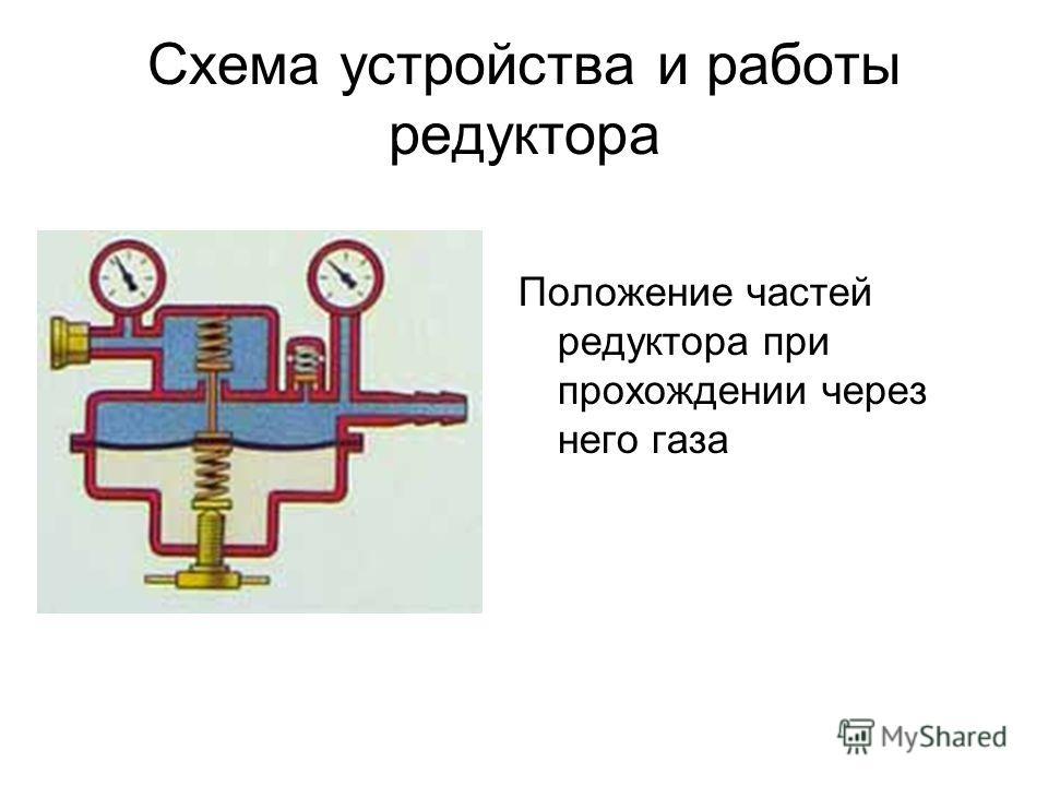 Схема устройства и работы редуктора Положение частей редуктора при прохождении через него газа