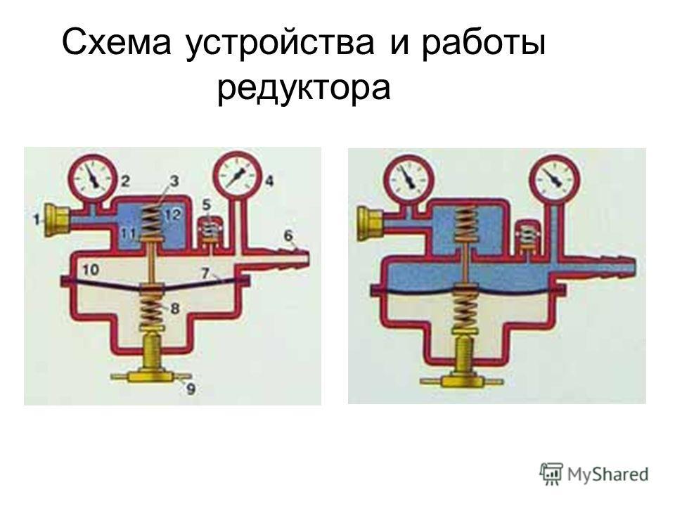 Схема устройства и работы редуктора