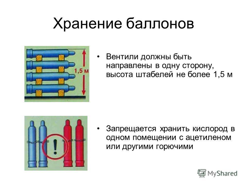 Хранение баллонов Вентили должны быть направлены в одну сторону, высота штабелей не более 1,5 м Запрещается хранить кислород в одном помещении с ацетиленом или другими горючими